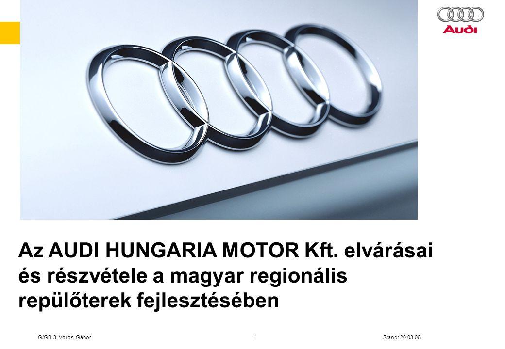 Az Audi Hungaria elvárásai és részvétele a magyar regionális repülőterek fejlesztésében G/GB-3, Vörös, Gábor 12 Stand: 20.03.06 Költségmegtakarítás: összehasonlítás menetrendszerinti és charterjárat Lufthansa (MUC - Wien - MUC) Audi Légiszolgáltatás (IN - Pér - IN) Repülőjegy tartalmazva: Illetékek Repülőjegy: 62 egységReptéri buszjárat (Manching-ban) * Egyéb költségek: 28 egységBustranszfer Pér – Győr Audi, Győr Audi - Pér Többletköltségek (3 kiesett munkaóra) 10 egységKihasználtsági kockázat Összesen: 100 egységÖsszesen: 66 egység Költségmegtakarítás: 33 egység / repülés / utas * Egyéb költségek: reptéri illeték: 5,2 egys.; Tranzakciós díj (utazási iroda) min.