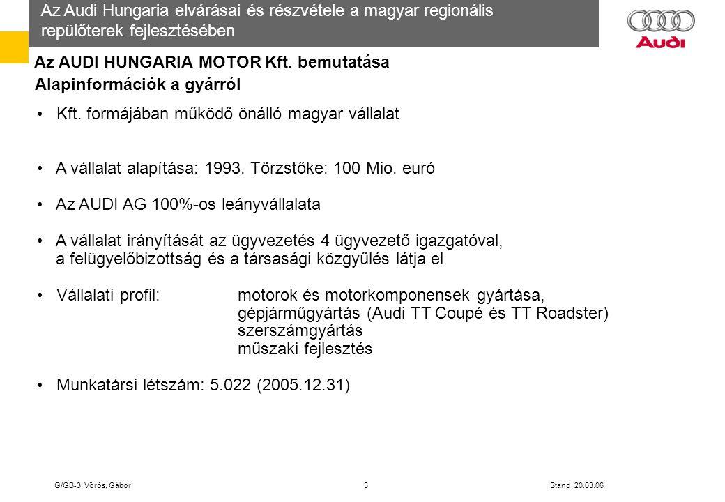Az Audi Hungaria elvárásai és részvétele a magyar regionális repülőterek fejlesztésében G/GB-3, Vörös, Gábor 14 Stand: 20.03.06 Az Audi elvárásai a Győr- Pér repülőtérrel szemben: I.Személyforgalom: 1.