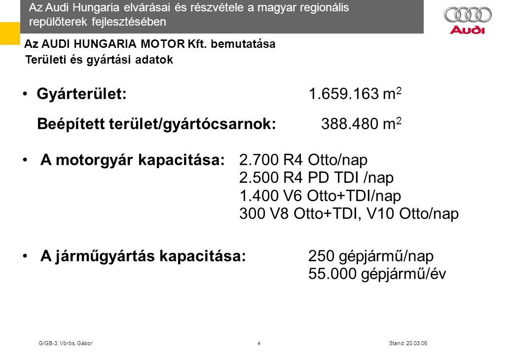 Az Audi Hungaria elvárásai és részvétele a magyar regionális repülőterek fejlesztésében G/GB-3, Vörös, Gábor 15 Stand: 20.03.06 Az Audi elvárásai a Győr-Pér repülőtérrel szemben: II.Cargo: 1.