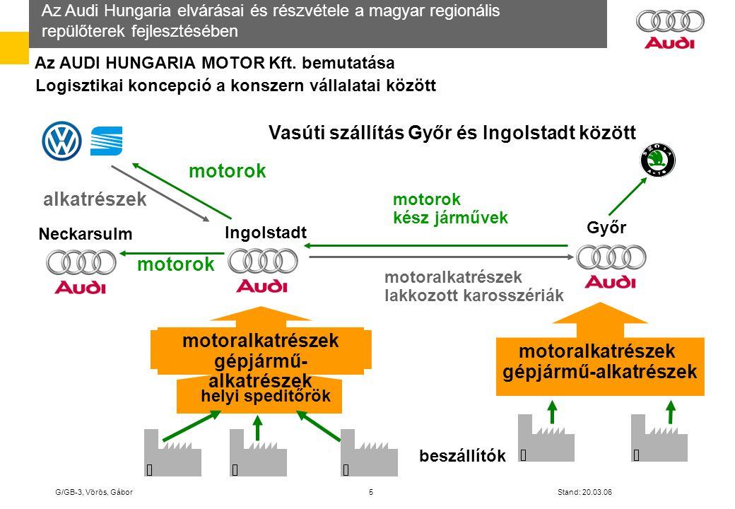 Az Audi Hungaria elvárásai és részvétele a magyar regionális repülőterek fejlesztésében G/GB-3, Vörös, Gábor 6 Stand: 20.03.06 Az AUDI HUNGARIA MOTOR Kft.