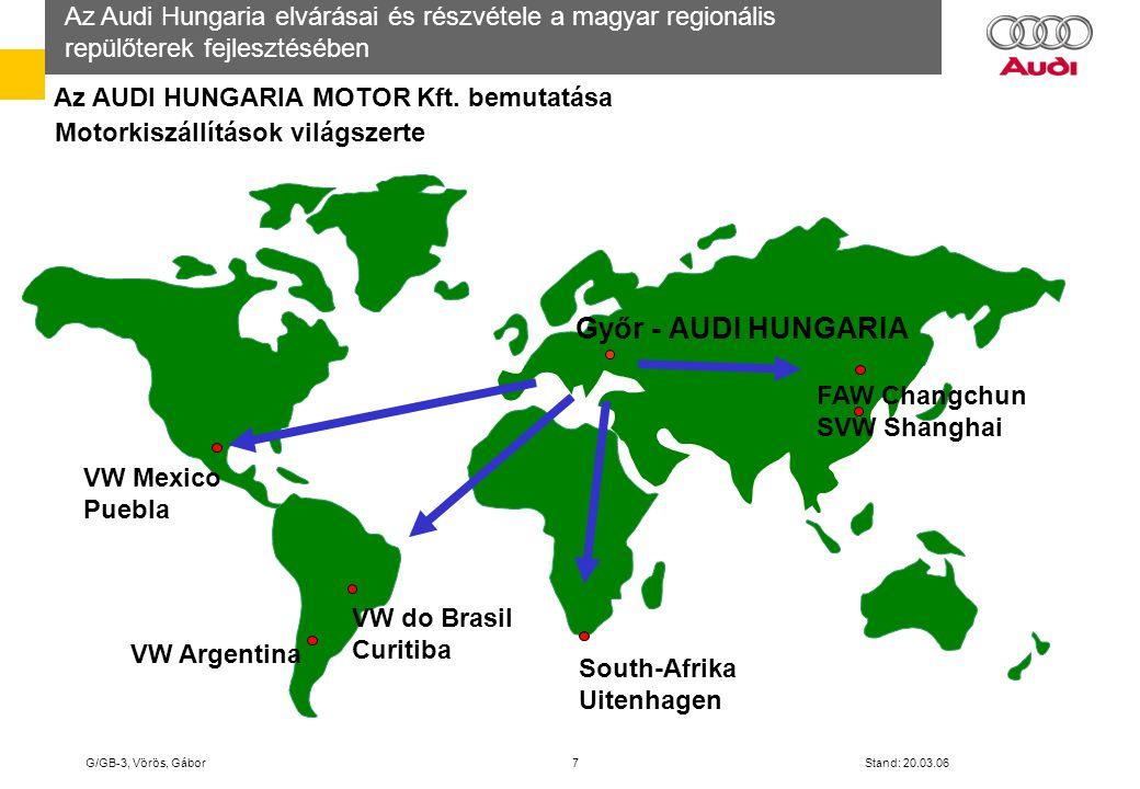 Az Audi Hungaria elvárásai és részvétele a magyar regionális repülőterek fejlesztésében G/GB-3, Vörös, Gábor 8 Stand: 20.03.06 Az Audi győri telephelyének kiválasztásánál döntő szerepet játszó infratrukturális tényezők 1.Közvetlen autópálya-kapcsolat 2.Közvetlen vasúti kapcsolat 3.Regionális repülőtér 20 km-en belül 4.Vízi kapcsolat