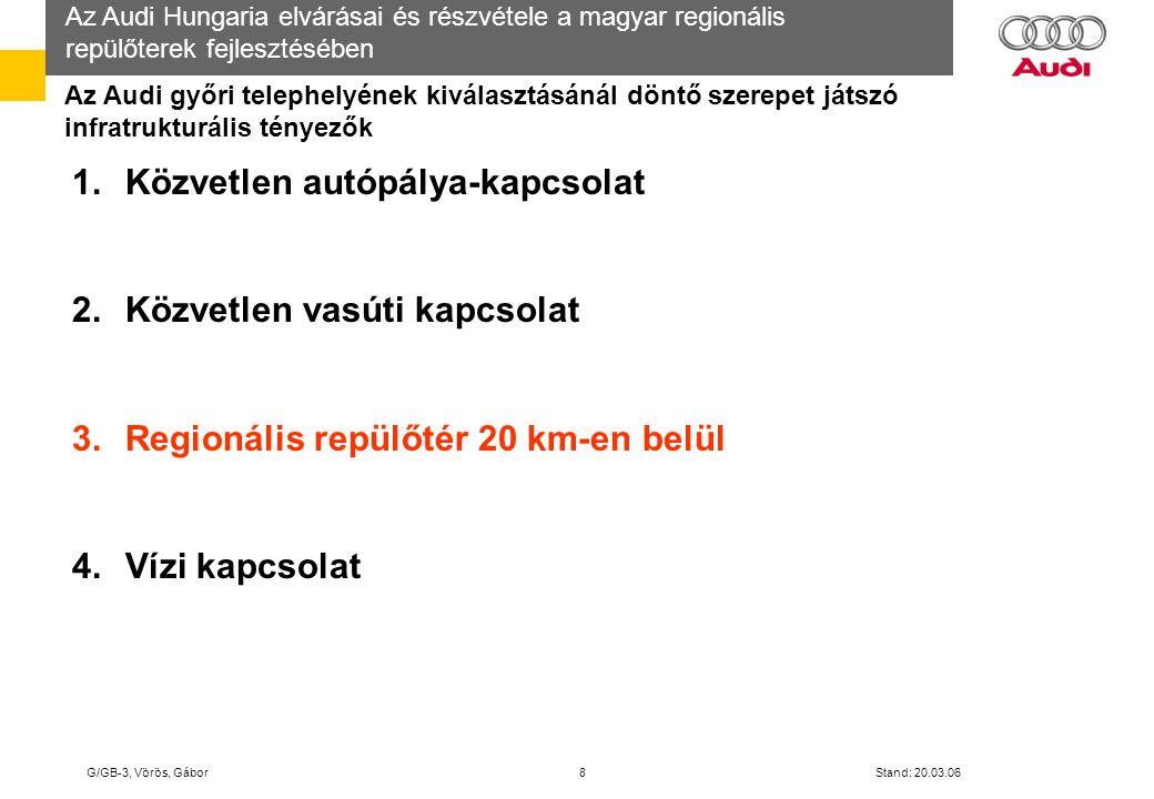 Az Audi Hungaria elvárásai és részvétele a magyar regionális repülőterek fejlesztésében G/GB-3, Vörös, Gábor 9 Stand: 20.03.06 Az Audi részvétele a Győr-Pér Repülőtér fejlesztésben: 1.2002 – 2003 ban 1.000.000 € összegű beruházási támogatás: - kifutópálya építése - reptéri infrastruktúra kiépítése - külső infrastruktúra kiépítésére (parkolók, bevezető út, forgalmi csomópont) - mérnöki munka Feltételek: -10 éven át biztosított legyen az Audi érdekeltségében érkező és induló gépek forgalma (térítés ellenében) - Tagság a reptér felügyelő bizottságában 2.2005 – ben Nemzetközi találkozó szervezése.