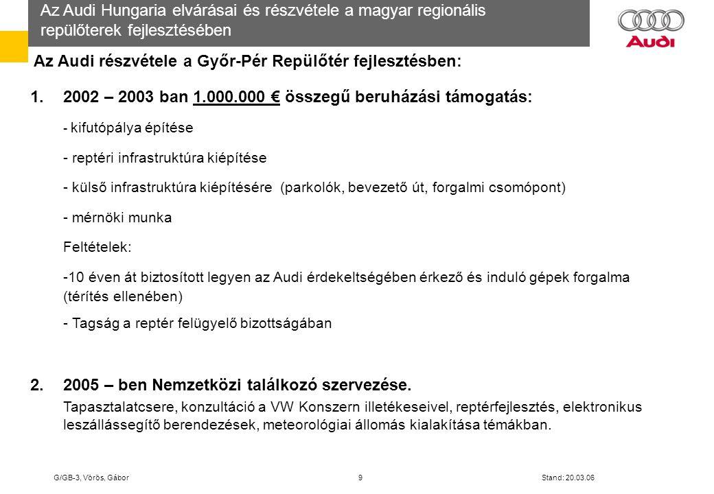 """Az Audi Hungaria elvárásai és részvétele a magyar regionális repülőterek fejlesztésében G/GB-3, Vörös, Gábor 10 Stand: 20.03.06 3.2006 –ban tárgyalások kezdeményezése a Gazdasági és Közlekedési Minisztériummal valamint a GYMJV önkormányzatával további repülőtér fejlesztés elősegítése ügyében (európai szintre emelés): - ILS: elektronikus leszállást segítő rendszer - Leszállópálya és repülőtér világítási rendszerének bővítése - Meteorologiai állomás kialakítása 4.Egyéb támogatások: - Informatikai és egyéb műszaki eszközök biztosítása a Győr-Pér Reptér számára - Gépjármű biztosítása a reptéri és egyéb tevékenységek biztosítására """"Follow Me car."""