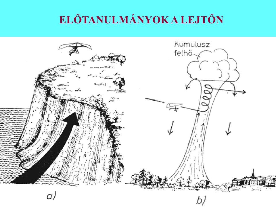 """A TERMIK MEGTALÁLÁSA • terep ismerete • felhőre helyezkedés • talajra helyezkedés • átlagemelés ismerete • szélirány ismerete """"a termik beköszön"""