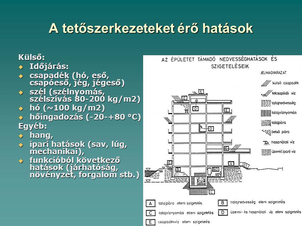 A tetőszerkezeteket érő hatások Külső:  Időjárás:  csapadék (hó, eső, csapóeső, jég, jégeső)  szél (szélnyomás, szélszívás 80-200 kg/m2)  hó (~100 kg/m2)  hőingadozás (-20-+80 °C) Egyéb:  hang,  ipari hatások (sav, lúg, mechanikai),  funkcióból következő hatások (járhatóság, növényzet, forgalom stb.)