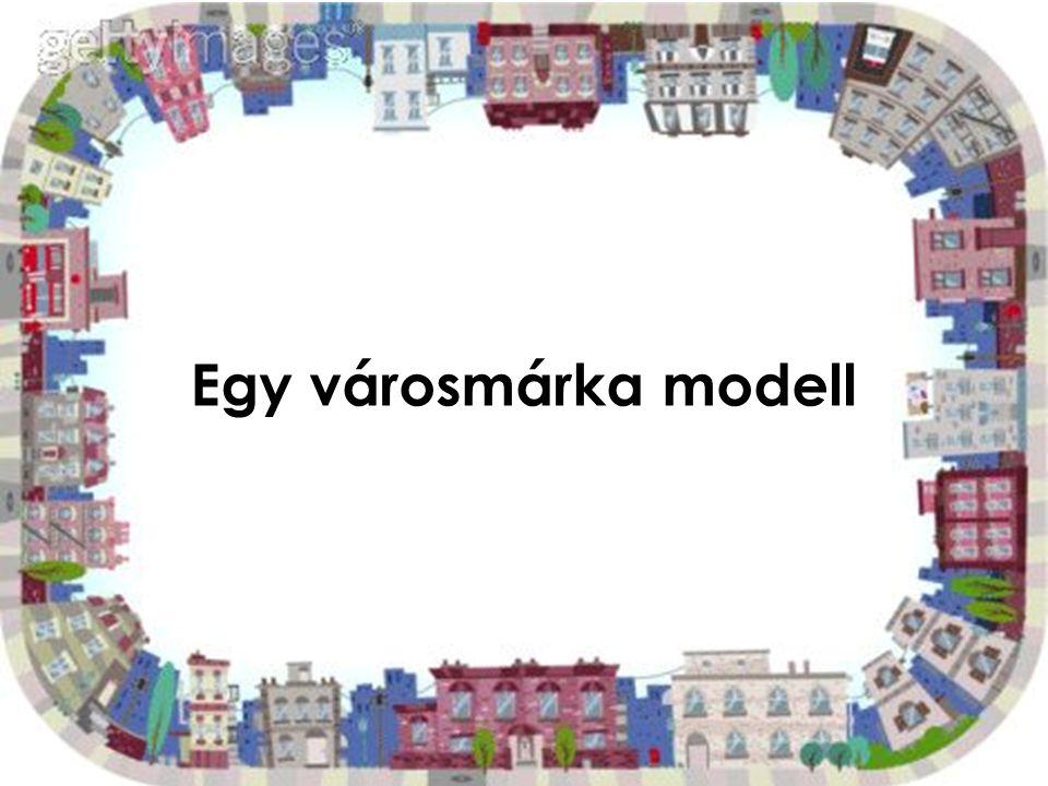 Egy városmárka modell
