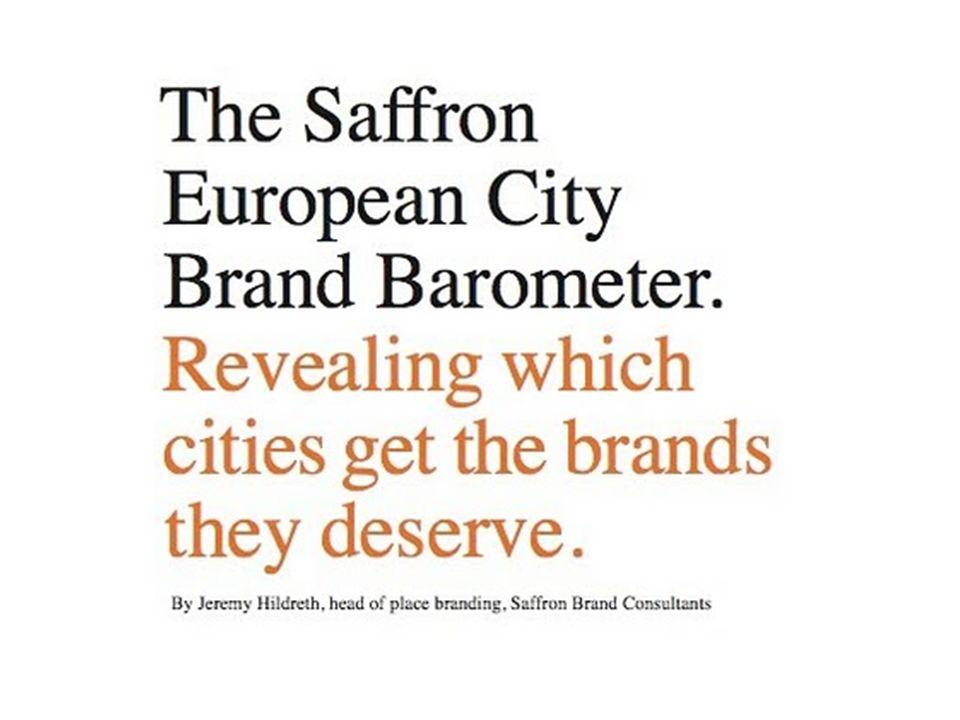Városmárka (szubjektív érzékelés) Branding (Márkázás) Városvagyon (objektív adottságok) Egyéb, tőlünk független elemek 100%