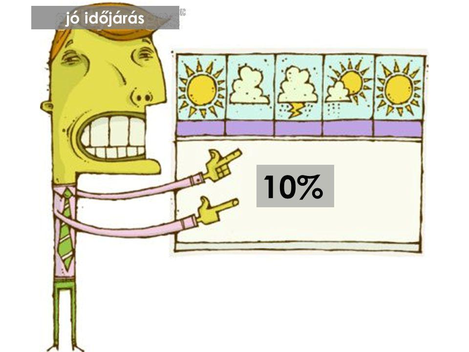 jó időjárás 10%