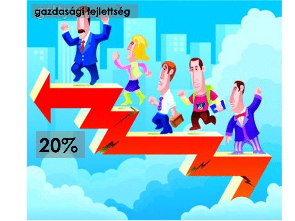20% gazdasági fejlettség