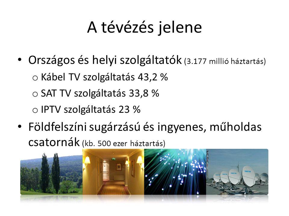 A tévézés jelene • Országos és helyi szolgáltatók (3.177 millió háztartás) o Kábel TV szolgáltatás 43,2 % o SAT TV szolgáltatás 33,8 % o IPTV szolgáltatás 23 % • Földfelszíni sugárzású és ingyenes, műholdas csatornák (kb.