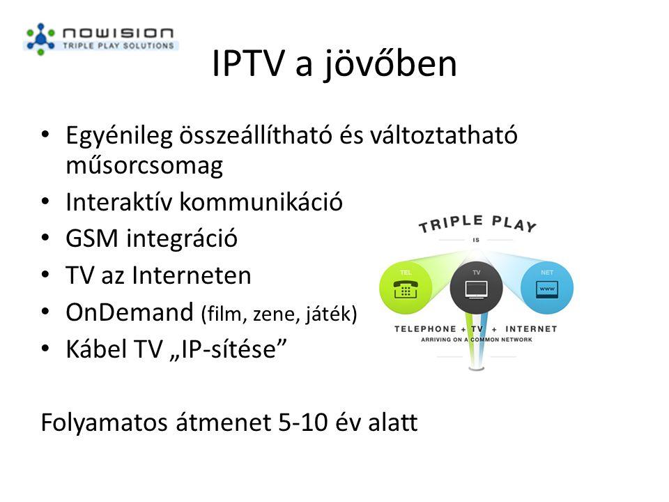"""IPTV a jövőben • Egyénileg összeállítható és változtatható műsorcsomag • Interaktív kommunikáció • GSM integráció • TV az Interneten • OnDemand (film, zene, játék) • Kábel TV """"IP-sítése Folyamatos átmenet 5-10 év alatt"""
