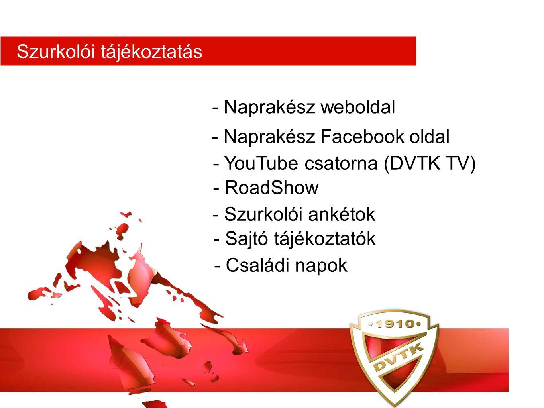 Szurkolói tájékoztatás - Naprakész weboldal - YouTube csatorna (DVTK TV) - RoadShow - Sajtó tájékoztatók - Naprakész Facebook oldal - Szurkolói ankétok - Családi napok