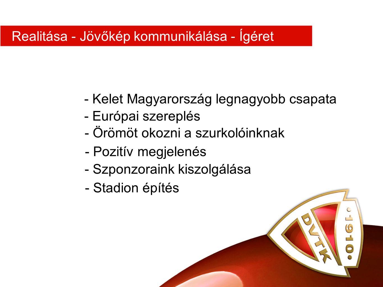 - Kelet Magyarország legnagyobb csapata - Európai szereplés - Örömöt okozni a szurkolóinknak - Pozitív megjelenés - Szponzoraink kiszolgálása - Stadion építés Realitása - Jövőkép kommunikálása - Ígéret