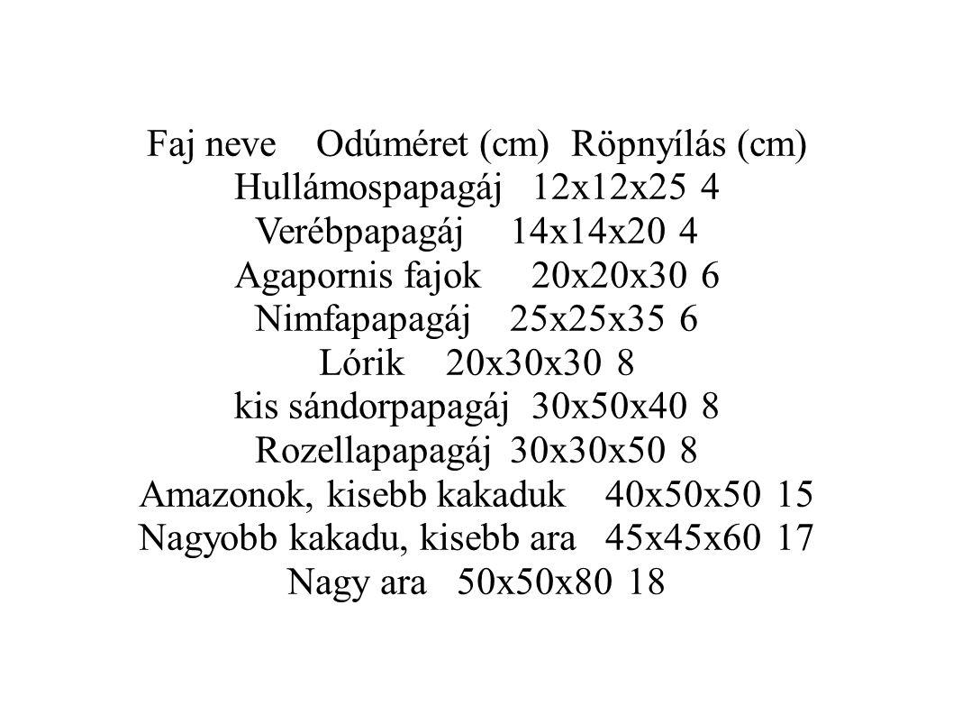 Faj neve Odúméret (cm) Röpnyílás (cm) Hullámospapagáj 12x12x25 4 Verébpapagáj 14x14x20 4 Agapornis fajok 20x20x30 6 Nimfapapagáj 25x25x35 6 Lórik 20x30x30 8 kis sándorpapagáj 30x50x40 8 Rozellapapagáj 30x30x50 8 Amazonok, kisebb kakaduk 40x50x50 15 Nagyobb kakadu, kisebb ara 45x45x60 17 Nagy ara 50x50x80 18