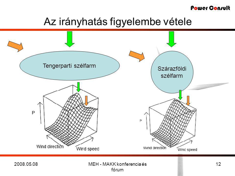 2008.05.08MEH - MAKK konferencia és fórum 12 Az irányhatás figyelembe vétele Szárazföldi szélfarm Tengerparti szélfarm