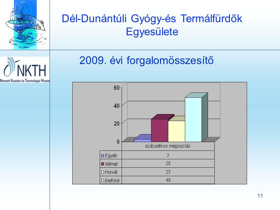 Dél-Dunántúli Gyógy-és Termálfürdők Egyesülete 11 2009. évi forgalomösszesítő