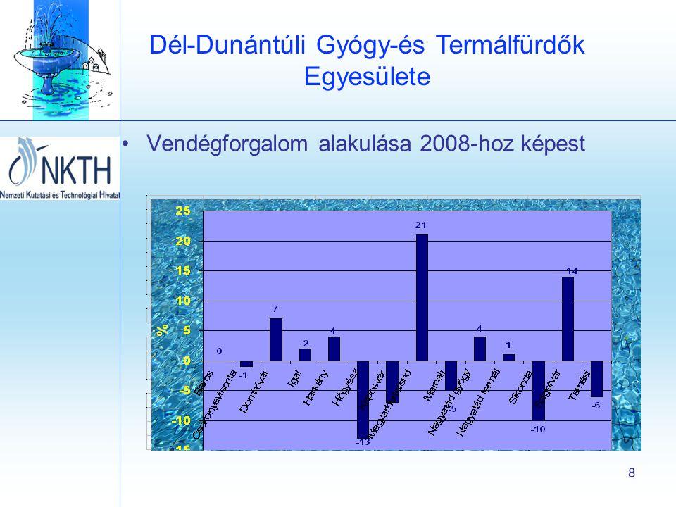 Dél-Dunántúli Gyógy-és Termálfürdők Egyesülete 8 •Vendégforgalom alakulása 2008-hoz képest