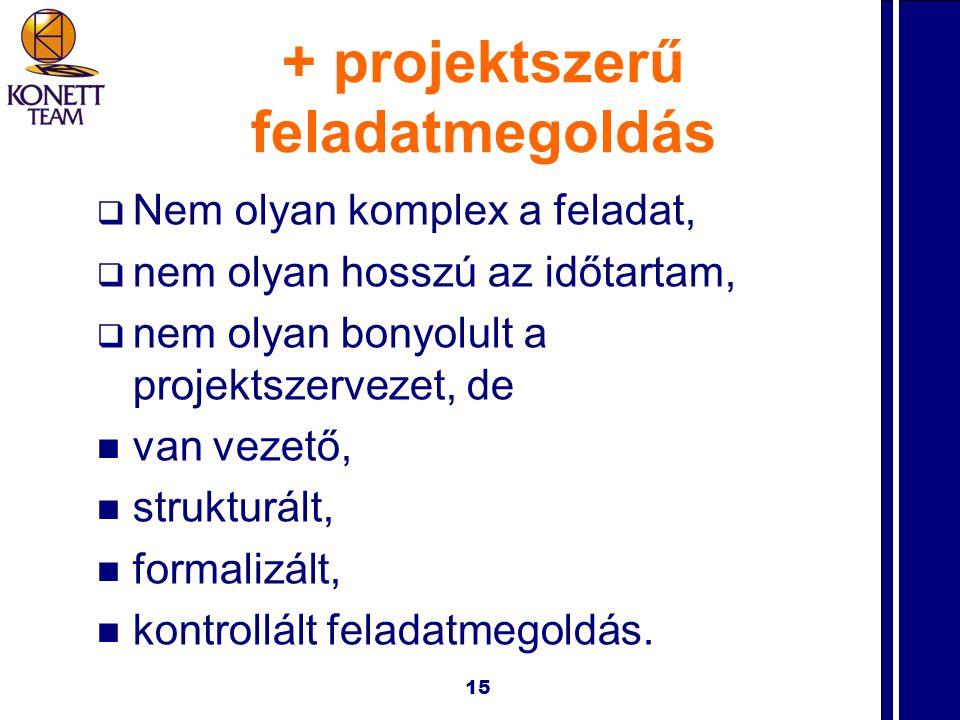 + projektszerű feladatmegoldás  Nem olyan komplex a feladat,  nem olyan hosszú az időtartam,  nem olyan bonyolult a projektszervezet, de  van vezető,  strukturált,  formalizált,  kontrollált feladatmegoldás.