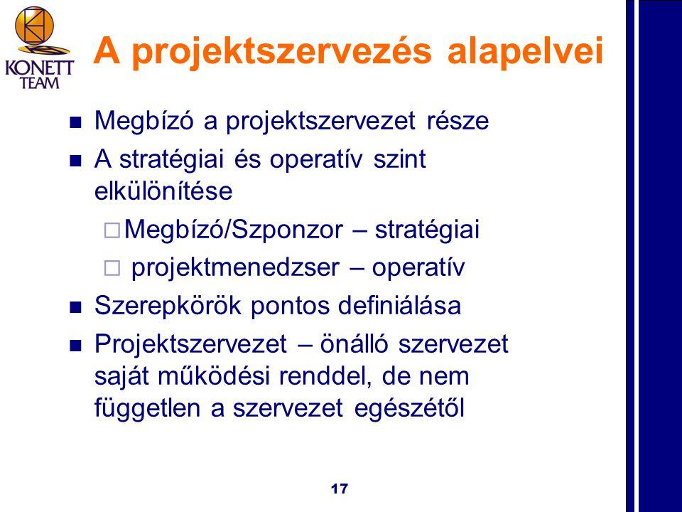 A projektszervezés alapelvei  Megbízó a projektszervezet része  A stratégiai és operatív szint elkülönítése  Megbízó/Szponzor – stratégiai  projektmenedzser – operatív  Szerepkörök pontos definiálása  Projektszervezet – önálló szervezet saját működési renddel, de nem független a szervezet egészétől 17