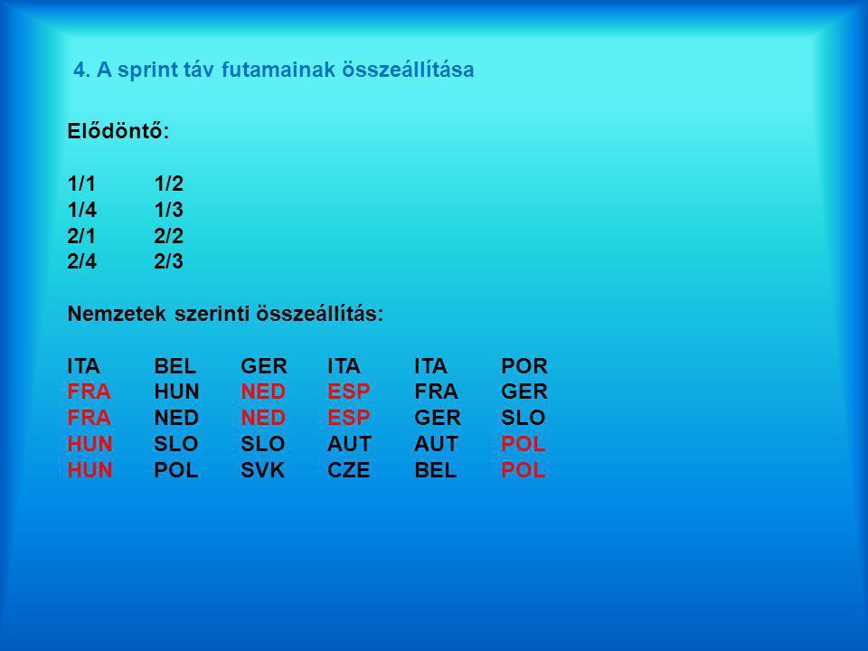4. A sprint táv futamainak összeállítása Elődöntő: 1/11/2 1/41/3 2/12/2 2/42/3 Nemzetek szerinti összeállítás: ITABELGERITAITAPOR FRAHUNNEDESPFRAGER F