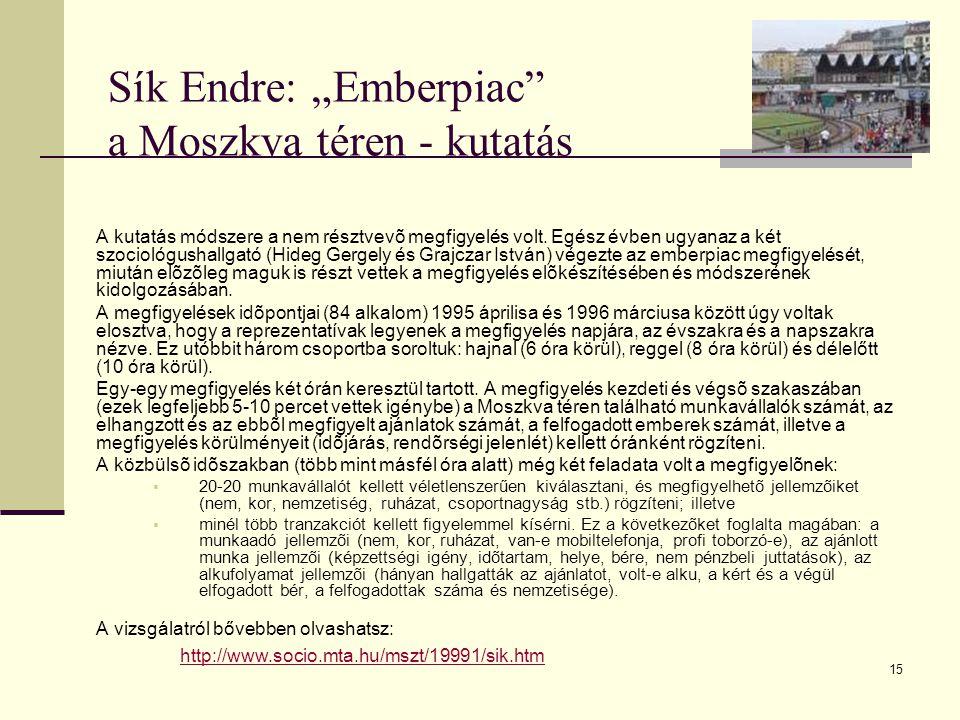"""15 Sík Endre: """"Emberpiac a Moszkva téren - kutatás A kutatás módszere a nem résztvevõ megfigyelés volt."""