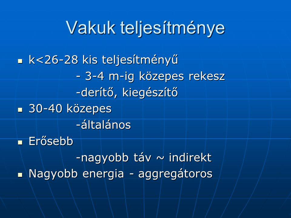 Vakuk teljesítménye  k<26-28 kis teljesítményű - 3-4 m-ig közepes rekesz -derítő, kiegészítő  30-40 közepes -általános  Erősebb -nagyobb táv ~ indirekt  Nagyobb energia - aggregátoros