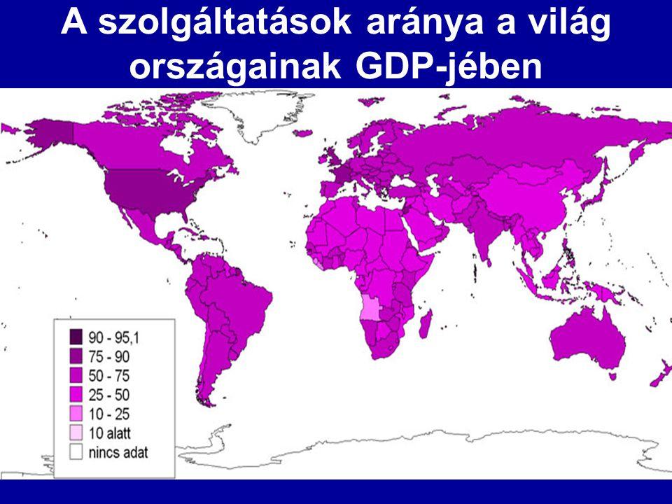 A szolgáltatások aránya a világ országainak GDP-jében