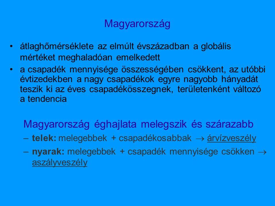 Magyarország •átlaghőmérséklete az elmúlt évszázadban a globális mértéket meghaladóan emelkedett •a csapadék mennyisége összességében csökkent, az utóbbi évtizedekben a nagy csapadékok egyre nagyobb hányadát teszik ki az éves csapadékösszegnek, területenként változó a tendencia Magyarország éghajlata melegszik és szárazabb –telek: melegebbek + csapadékosabbak  árvízveszély –nyarak: melegebbek + csapadék mennyisége csökken  aszályveszély