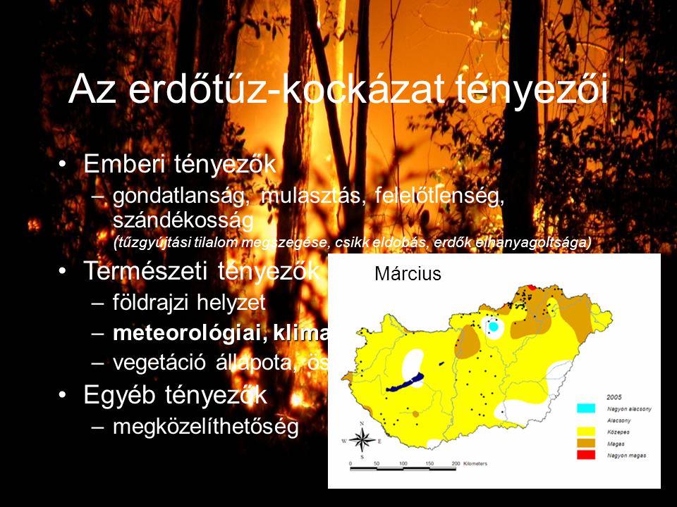 Az erdőtűz-kockázat tényezői •Emberi tényezők –gondatlanság, mulasztás, felelőtlenség, szándékosság ( tűzgyújtási tilalom megszegése, csikk eldobás, erdők elhanyagoltsága) •Természeti tényezők –földrajzi helyzet –meteorológiai, klimatológiai helyzet –vegetáció állapota, összetétele •Egyéb tényezők –megközelíthetőség Március