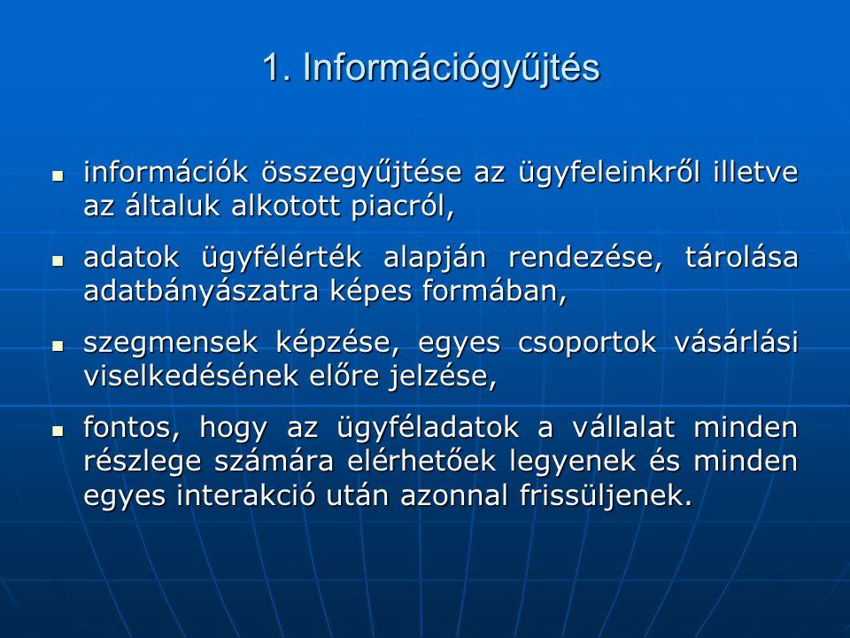 1. Információgyűjtés 1. Információgyűjtés  információk összegyűjtése az ügyfeleinkről illetve az általuk alkotott piacról,  adatok ügyfélérték alapj