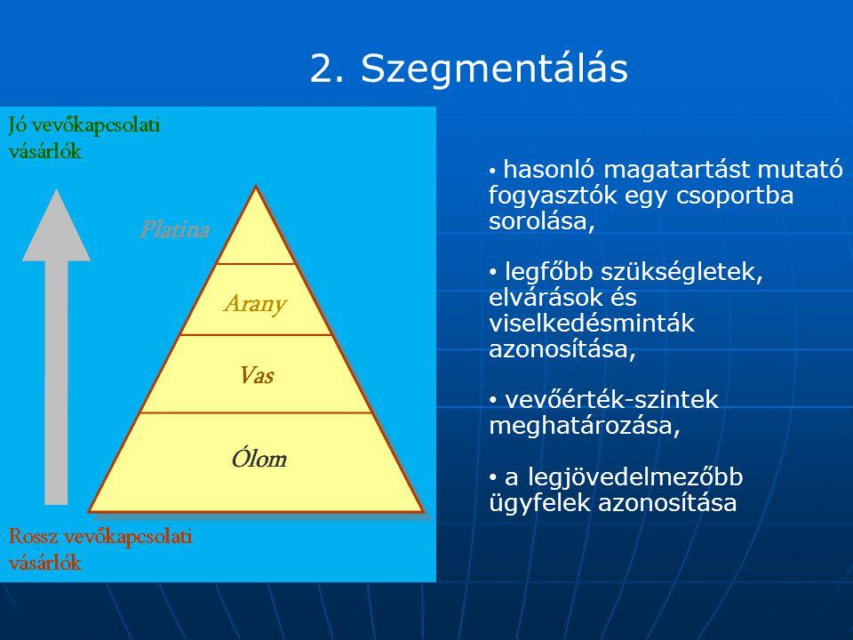 2. Szegmentálás • hasonló magatartást mutató fogyasztók egy csoportba sorolása, • legfőbb szükségletek, elvárások és viselkedésminták azonosítása, • v