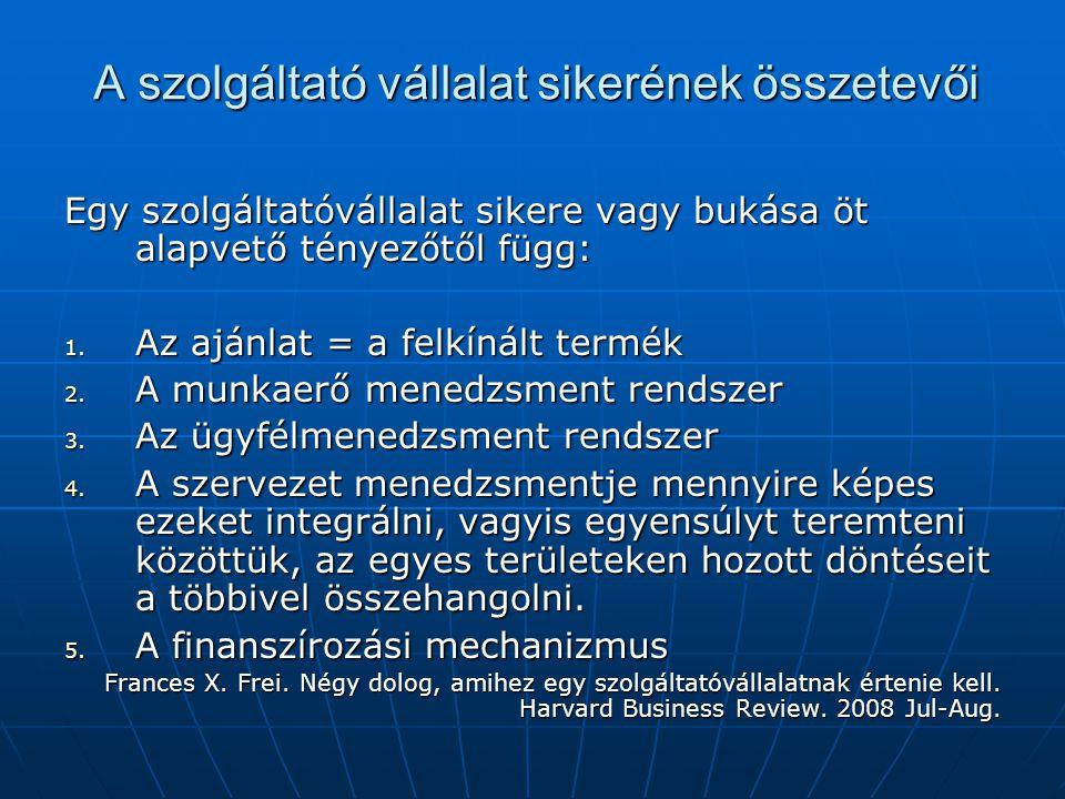 A szolgáltató vállalat sikerének összetevői Egy szolgáltatóvállalat sikere vagy bukása öt alapvető tényezőtől függ: 1. Az ajánlat = a felkínált termék