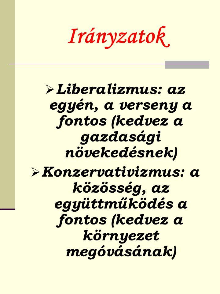 Irányzatok  Liberalizmus: az egyén, a verseny a fontos (kedvez a gazdasági növekedésnek)  Konzervativizmus: a közösség, az együttműködés a fontos (k
