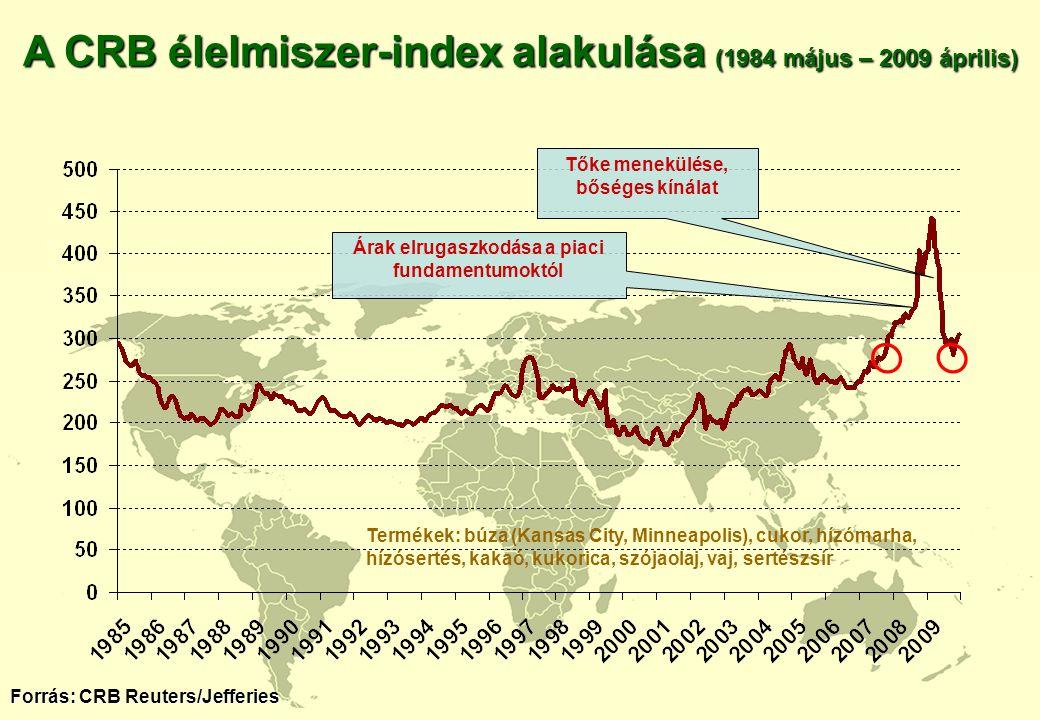 A CRB élelmiszer-index alakulása (1984 május – 2009 április) Forrás: CRB Reuters/Jefferies Árak elrugaszkodása a piaci fundamentumoktól Tőke menekülés