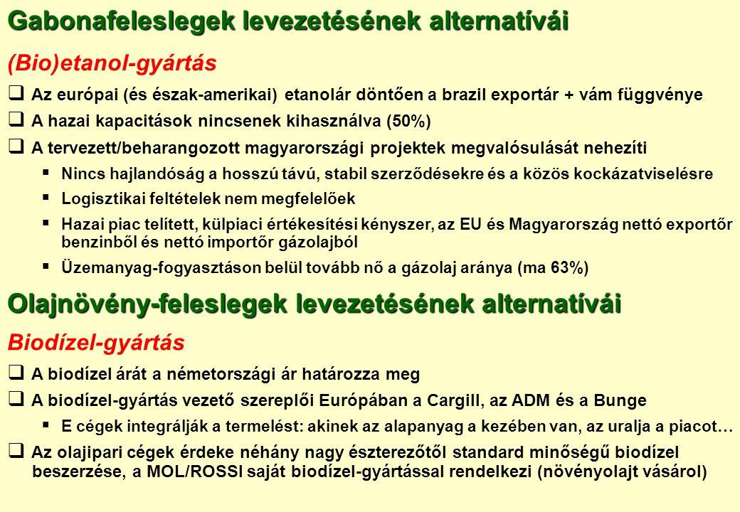 (Bio)etanol-gyártás  Az európai (és észak-amerikai) etanolár döntően a brazil exportár + vám függvénye  A hazai kapacitások nincsenek kihasználva (5