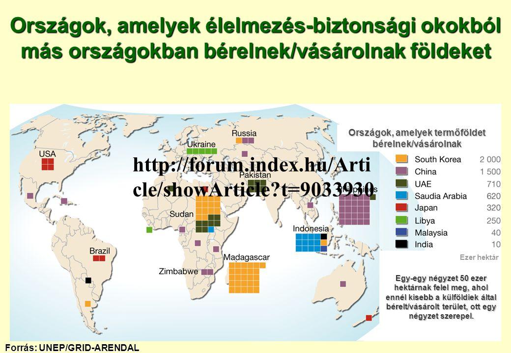 Forrás: UNEP/GRID-ARENDAL Országok, amelyek élelmezés-biztonsági okokból más országokban bérelnek/vásárolnak földeket Országok, amelyek termőföldet bé