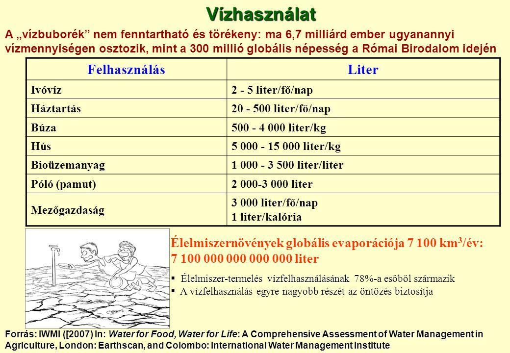 A hazai szántóföldi növénytermesztés problémái  Erős függőség a csapadék mennyiségétől és időbeni eloszlásától  Aszály: sok beszéd, kevés tett: vízjogi engedéllyel öntözhető terület nagysága 2008- ban 165 000 ha volt, ebből a ténylegesen öntözött csak 59 000 ha volt  Széttöredezett birtokszerkezet, földtörvény korlátozásai  Fémzárolt vetőmag felhasználásának folyamatos csökkenése  Egyéb inputok időszakos visszafogása  Búzából túl nagy fajtaválaszték (135), nagy és homogén exporttételek hiánya  Gabonafélék fuzárium-fertőzöttsége (helyenként és időnként)  Állatállomány folyamatos csökkenése (takarmány-felhasználás csökken)  Befektetők elbizonytalanodása a bioüzemanyag-gyártásban  Vasúti szállítás gyenge versenyképessége  Bizonytalanságok a belvízi hajózásban a vízszint ingadozása miatt  Számla nélküli bel- és külpiaci értékesítés  Szerződéses fegyelem és hosszú távú szerződéses kapcsolatok hiánya  Erős áringadozások, kockázatkezelés hiánya  GMO szabályozás
