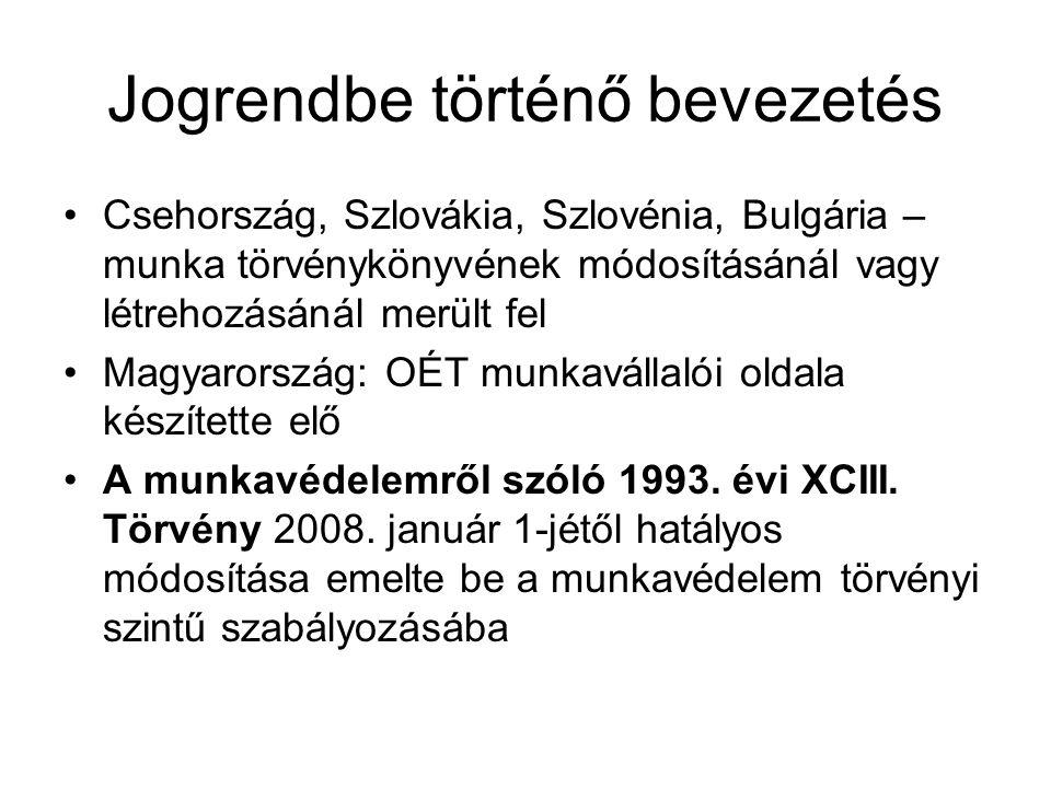 Jogrendbe történő bevezetés •Csehország, Szlovákia, Szlovénia, Bulgária – munka törvénykönyvének módosításánál vagy létrehozásánál merült fel •Magyaro