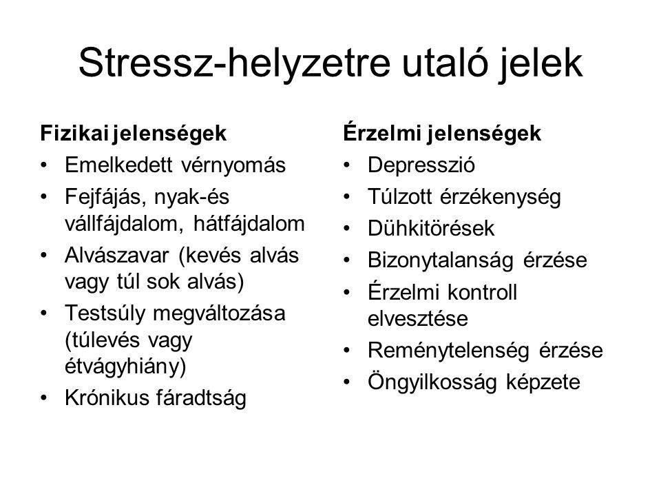 Stressz-helyzetre utaló jelek Fizikai jelenségek •Emelkedett vérnyomás •Fejfájás, nyak-és vállfájdalom, hátfájdalom •Alvászavar (kevés alvás vagy túl