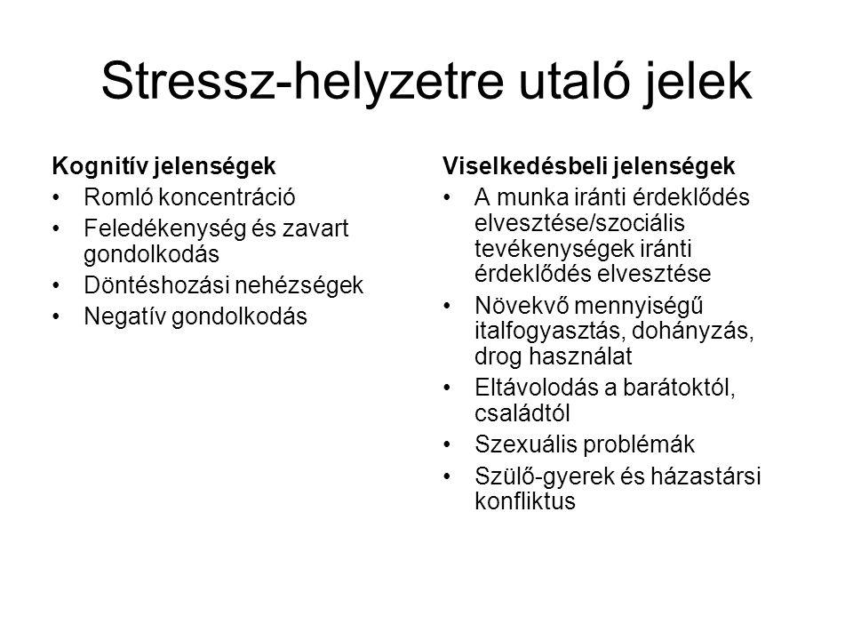Stressz-helyzetre utaló jelek Kognitív jelenségek •Romló koncentráció •Feledékenység és zavart gondolkodás •Döntéshozási nehézségek •Negatív gondolkod