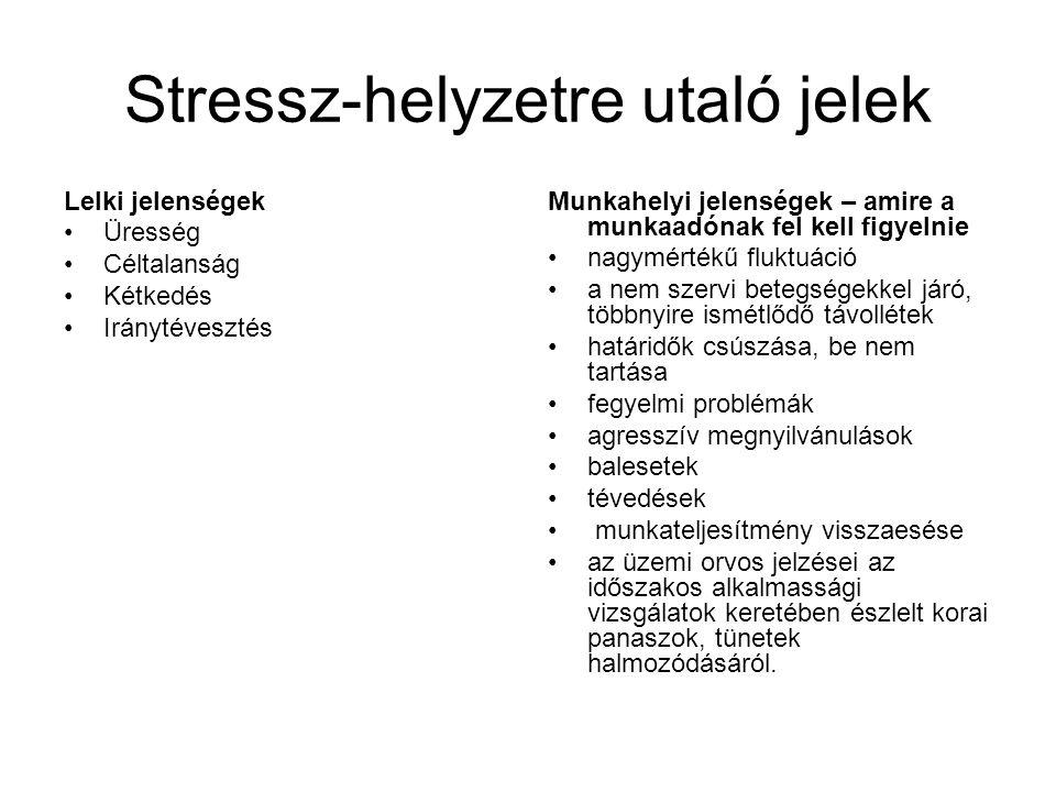 Stressz-helyzetre utaló jelek Lelki jelenségek •Üresség •Céltalanság •Kétkedés •Iránytévesztés Munkahelyi jelenségek – amire a munkaadónak fel kell fi