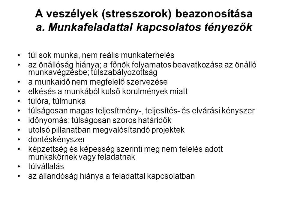 A veszélyek (stresszorok) beazonosítása a. Munkafeladattal kapcsolatos tényezők •túl sok munka, nem reális munkaterhelés •az önállóság hiánya; a főnök
