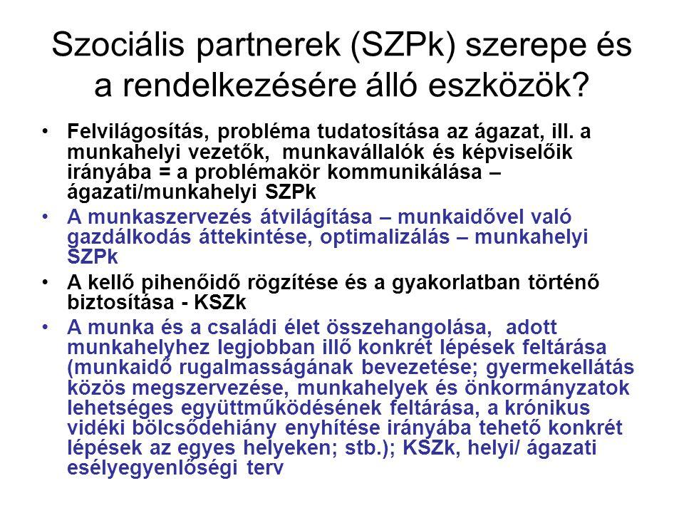 Szociális partnerek (SZPk) szerepe és a rendelkezésére álló eszközök? •Felvilágosítás, probléma tudatosítása az ágazat, ill. a munkahelyi vezetők, mun