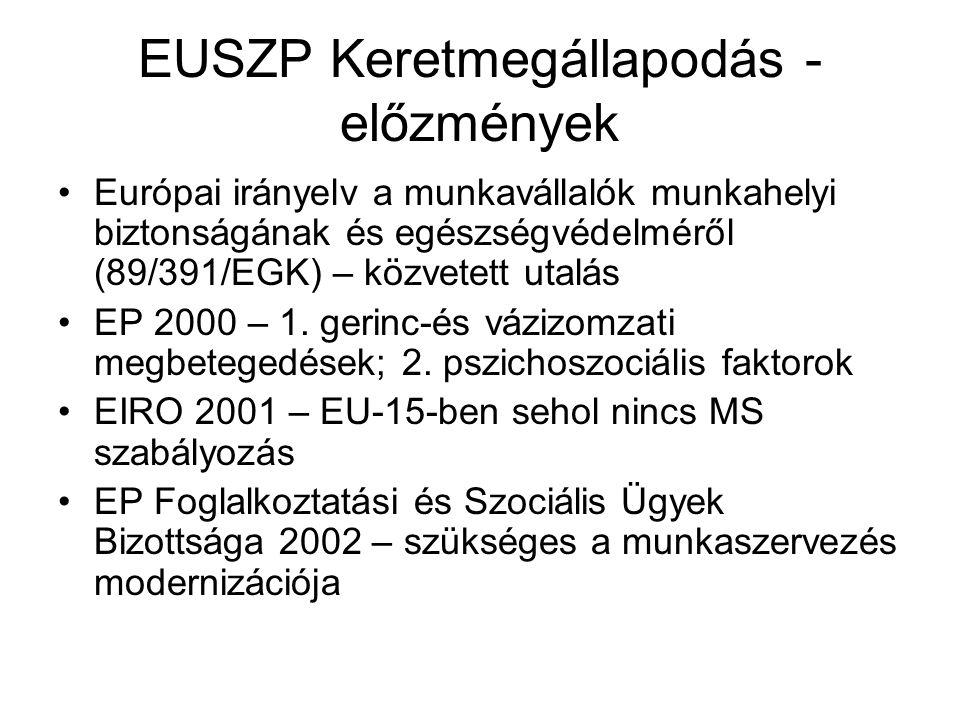 EUSZP Keretmegállapodás - előzmények •Európai irányelv a munkavállalók munkahelyi biztonságának és egészségvédelméről (89/391/EGK) – közvetett utalás