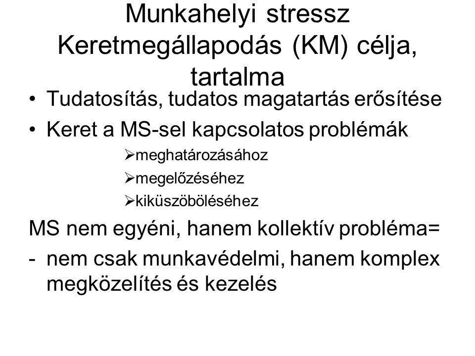 Munkahelyi stressz Keretmegállapodás (KM) célja, tartalma •Tudatosítás, tudatos magatartás erősítése •Keret a MS-sel kapcsolatos problémák  meghatáro