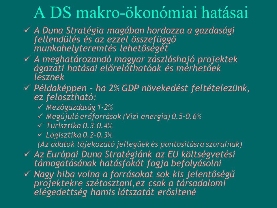 A DS makro-ökonómiai hatásai  A Duna Stratégia magában hordozza a gazdasági fellendülés és az ezzel összefüggő munkahelyteremtés lehetőségét  A megh