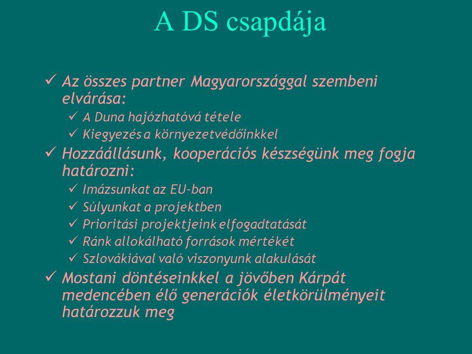 A DS csapdája  Az összes partner Magyarországgal szembeni elvárása:  A Duna hajózhatóvá tétele  Kiegyezés a környezetvédőinkkel  Hozzáállásunk, ko
