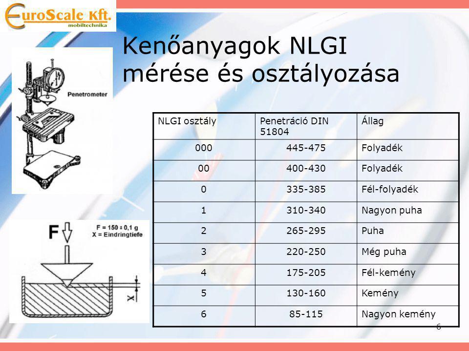 17 A kenőzsír hidraulikus ellenállása (nyomásesése) eltérő hőmérsékleten Kenőanyag konzisztenciaMax.