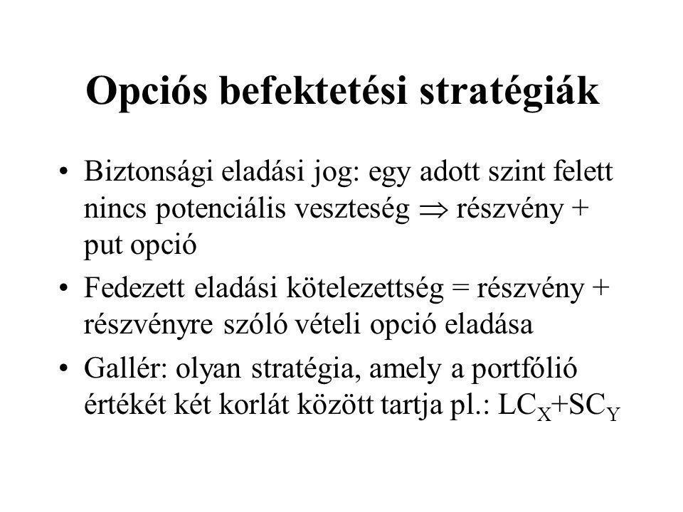 Opciós befektetési stratégiák •Biztonsági eladási jog: egy adott szint felett nincs potenciális veszteség  részvény + put opció •Fedezett eladási köt