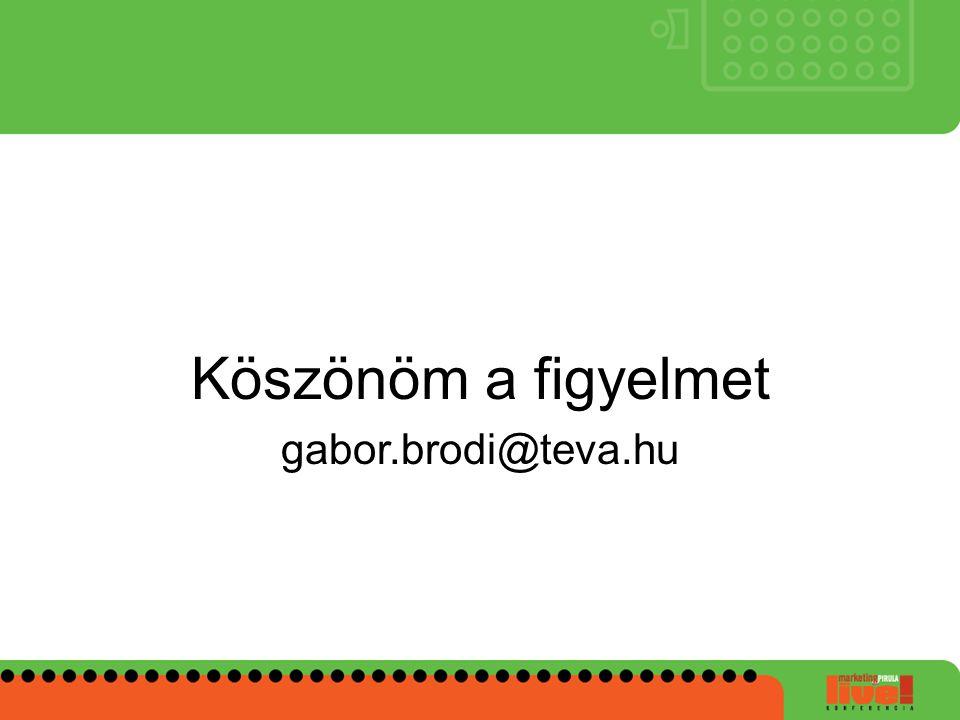 Köszönöm a figyelmet gabor.brodi@teva.hu